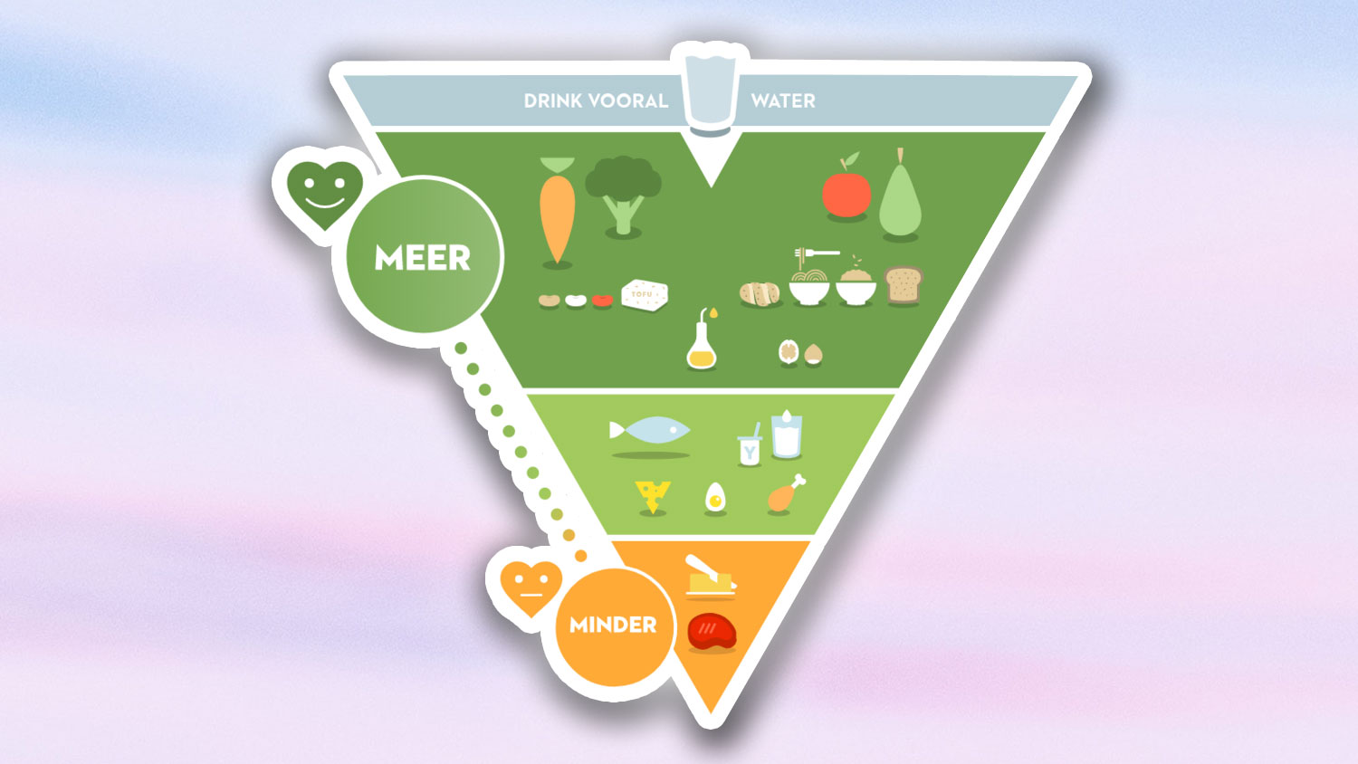 Why Belgium Classes Red Meat as 'Junk Food'