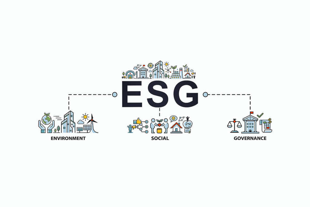 Image breaks down the abbreviation ESG into its component parts: Environment, social, and governance.